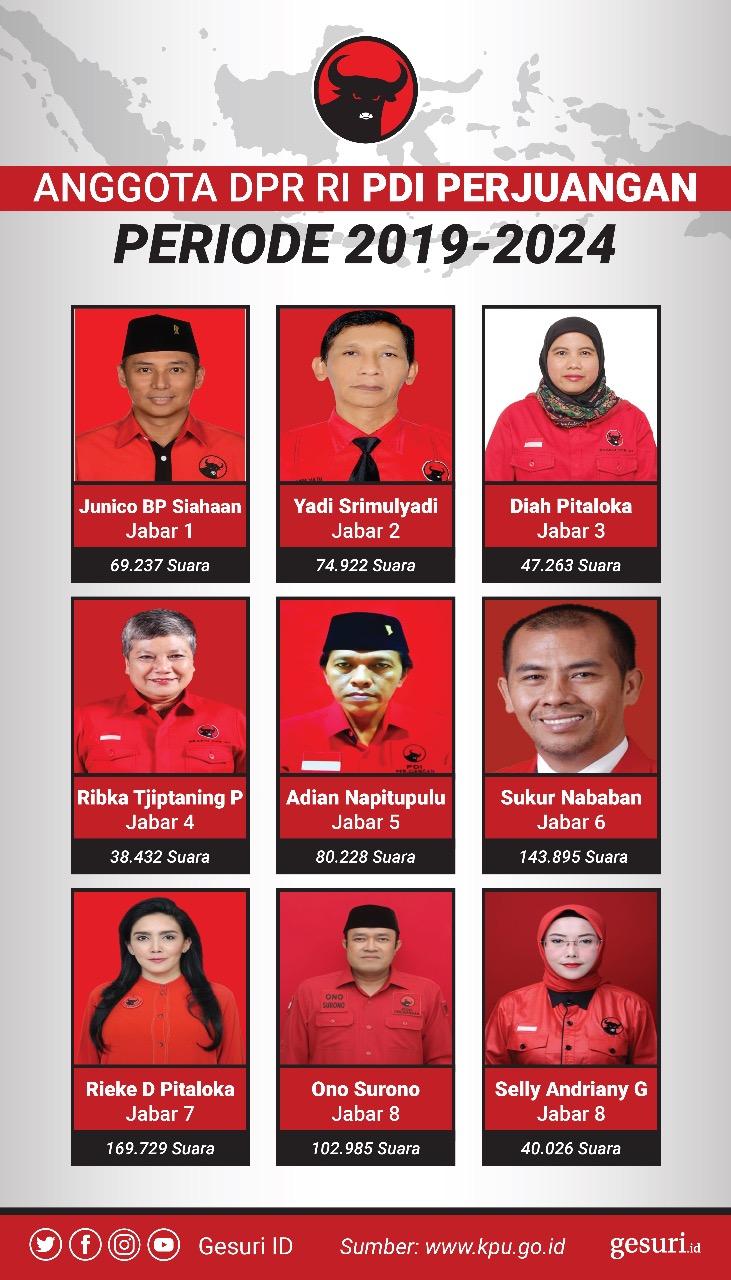 Anggota DPR RI 2019 - 2024 Dapil Jabar I-VIII
