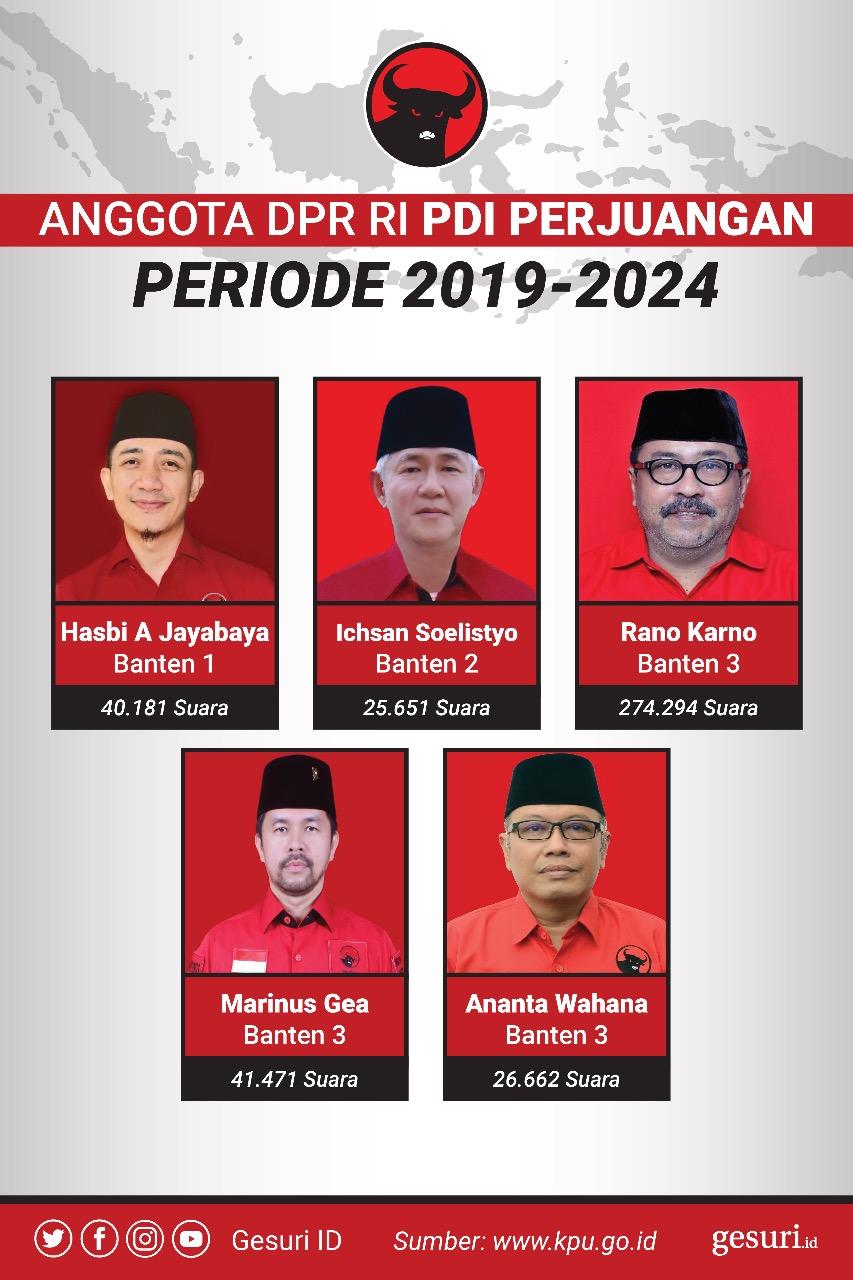 Anggota DPR RI 2019 - 2024 Dapil Banten I-III