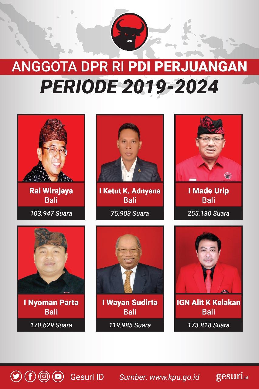 Anggota DPR RI 2019 - 2024 Dapil Bali