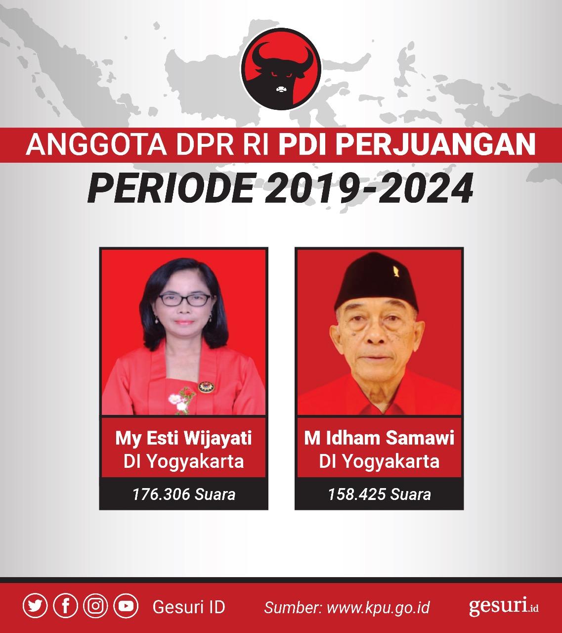 Anggota DPR RI 2019 - 2024 Dapil DI Yogyakarta