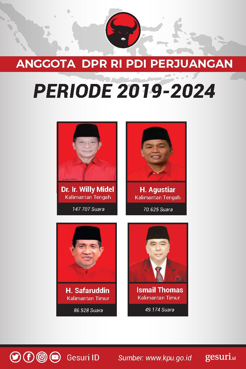 Anggota DPR RI 2019 - 2024 Dapil Kalteng, Kaltim