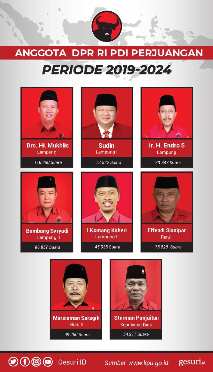 Anggota DPR RI 2019 - 2024 Dapil Lampung, Riau, Kepri