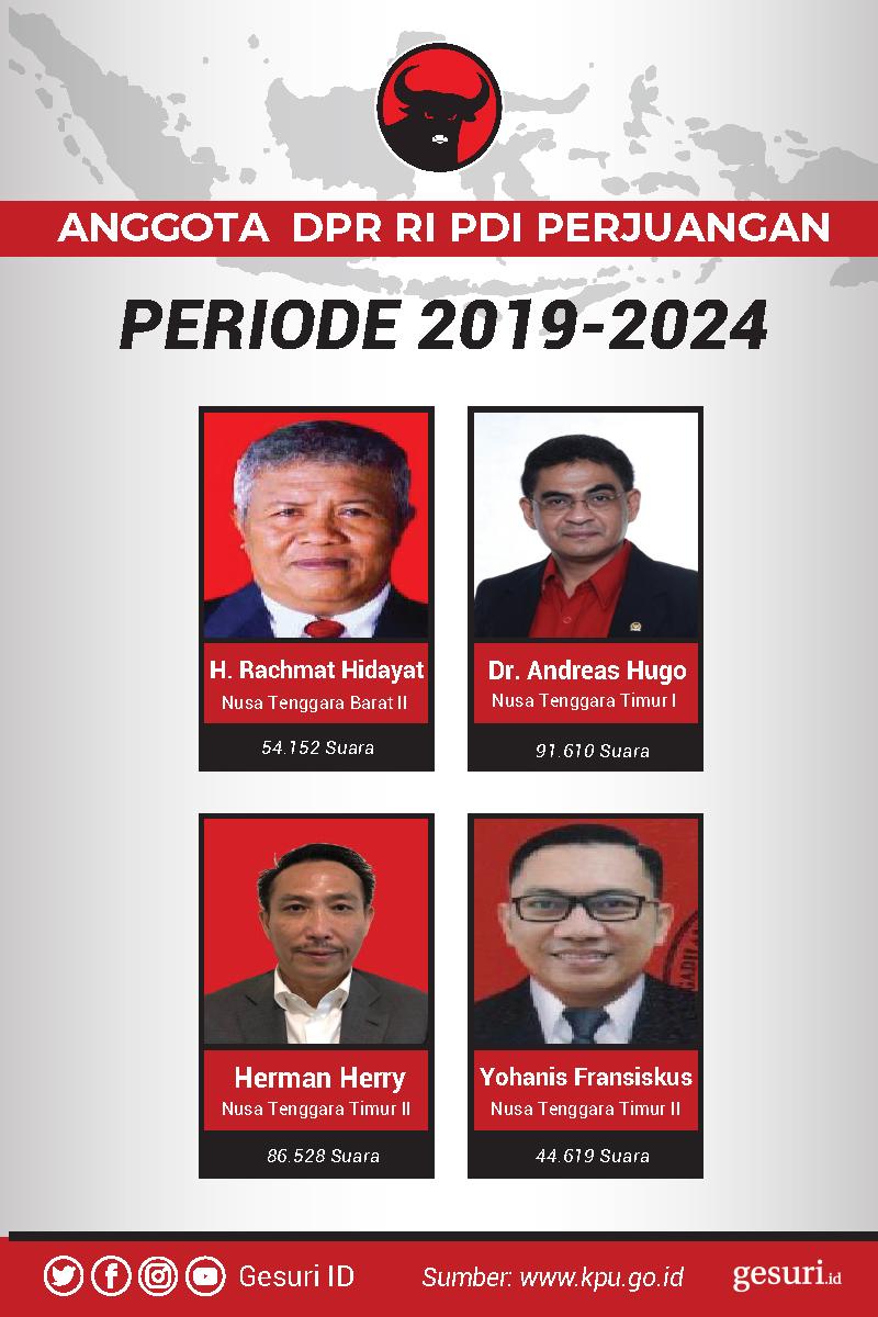 Anggota DPR RI 2019 - 2024 Dapil NTB,NTT
