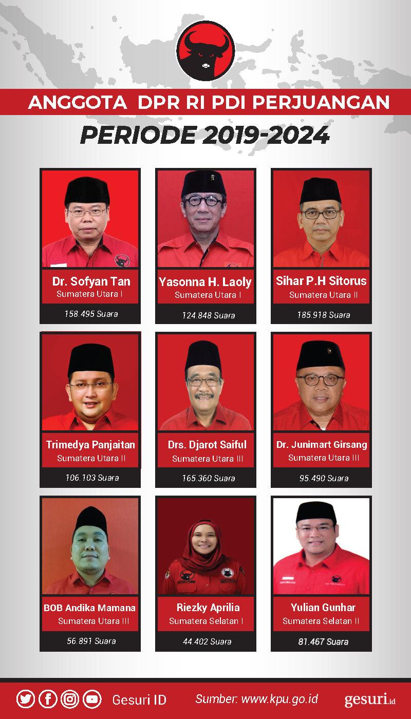 Anggota DPR RI 2019 - 2024 Dapil Sumatera