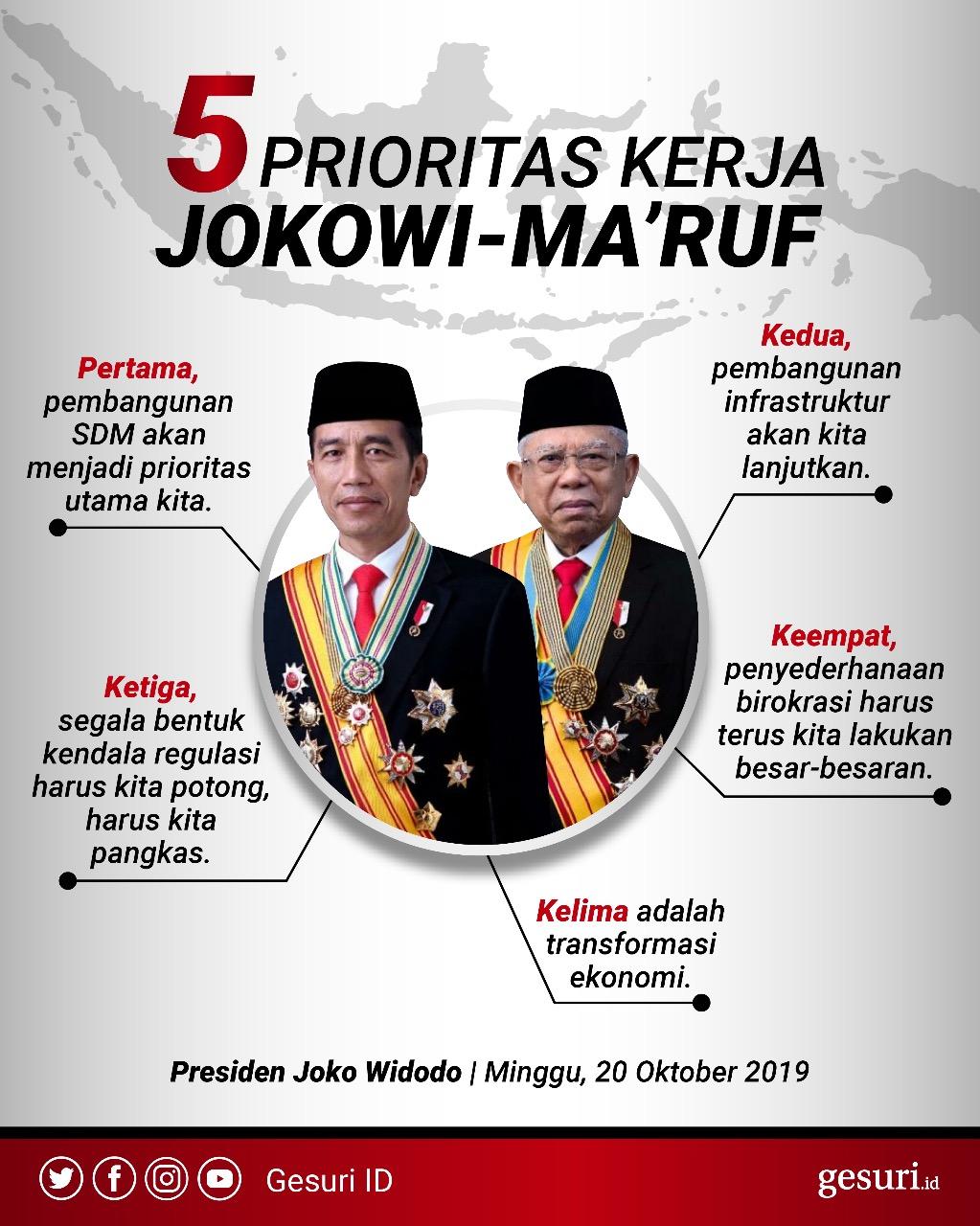 5 Prioritas Kerja Jokowi-Ma'ruf