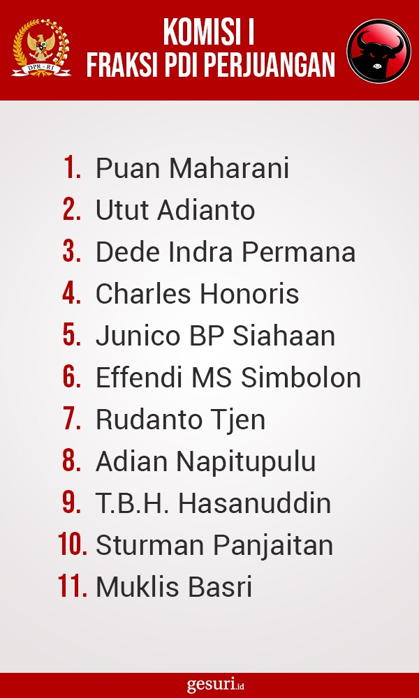 Daftar Nama Anggota Komisi I DPR RI Fraksi PDI Perjuangan