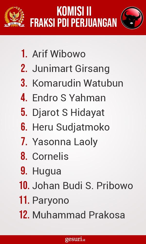 Daftar Nama Anggota Komisi II DPR RI Fraksi PDI Perjuangan