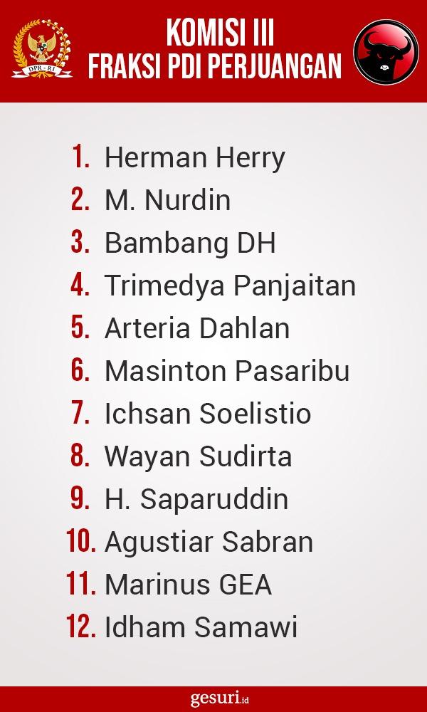 Daftar Nama Anggota Komisi III DPR RI Fraksi PDI Perjuangan
