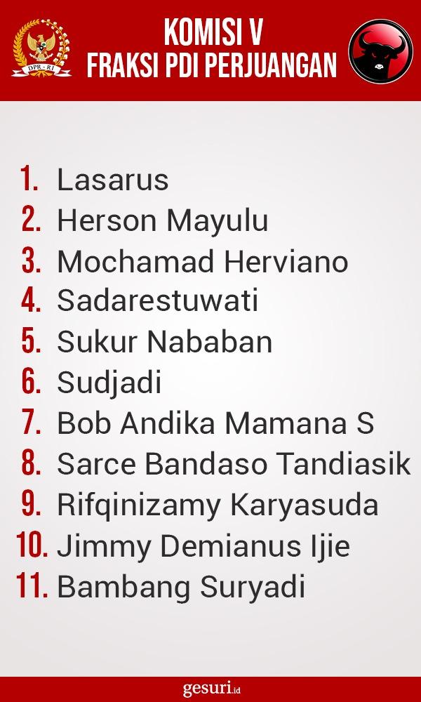 Daftar Nama Anggota Komisi V DPR RI Fraksi PDI Perjuangan