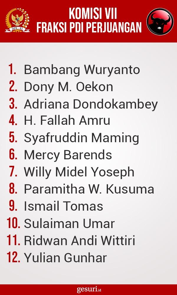 Daftar Nama Anggota Komisi VII DPR RI Fraksi PDI Perjuangan