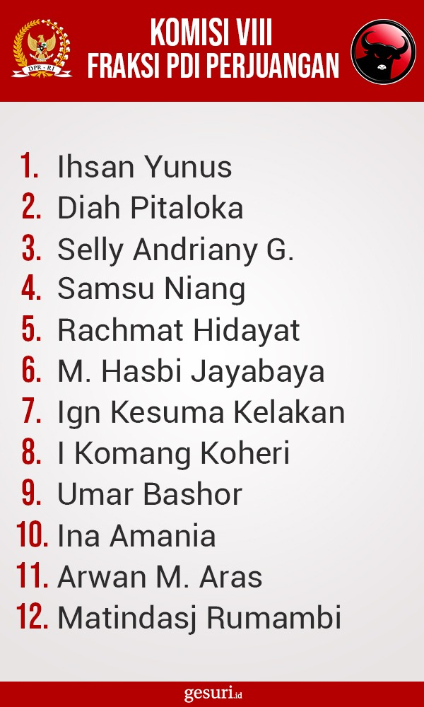 Daftar Nama Anggota Komisi VIII DPR RI Fraksi PDI Perjuangan