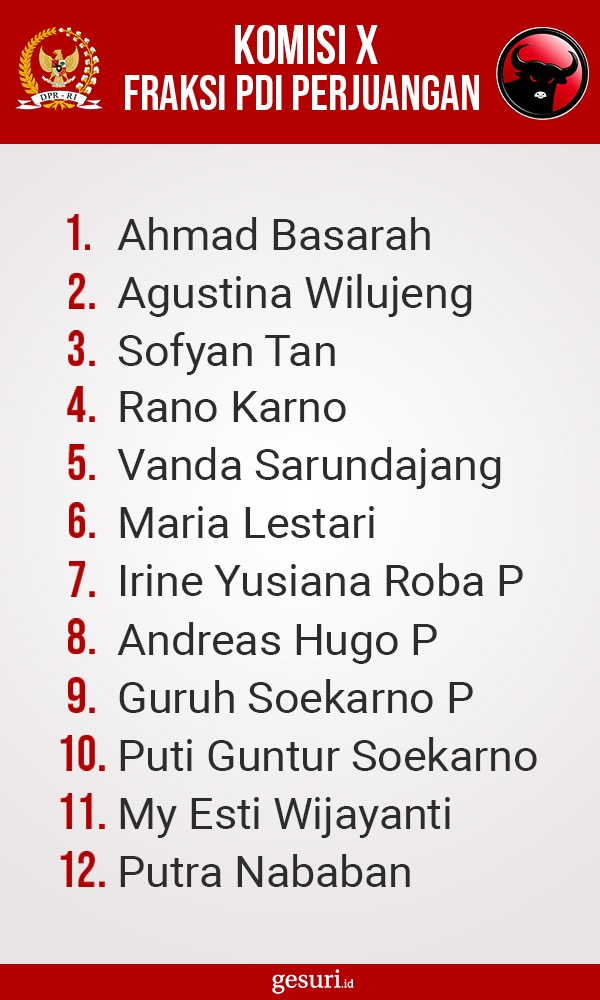Daftar Nama Anggota Komisi X DPR RI Fraksi PDI Perjuangan