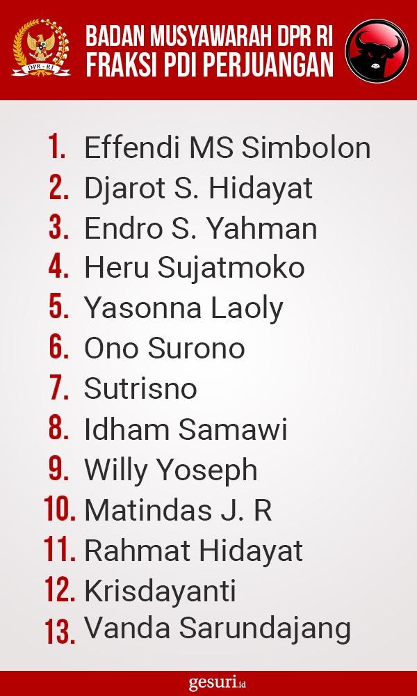 Daftar Nama Anggota Badan Musyawarah DPR RI
