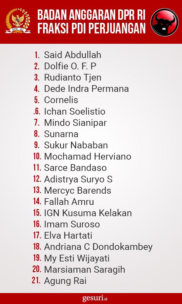 Daftar Nama Anggota Badan AnggaranDPR RI Fraksi PDI Perjuan