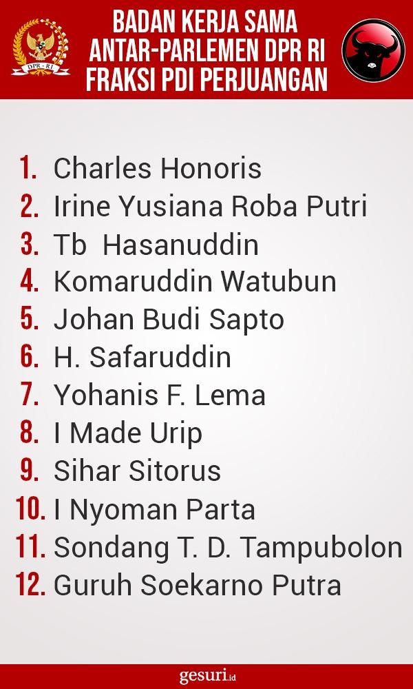 Daftar Nama Anggota BKSAPDPR RI Fraksi PDI Perjuangan