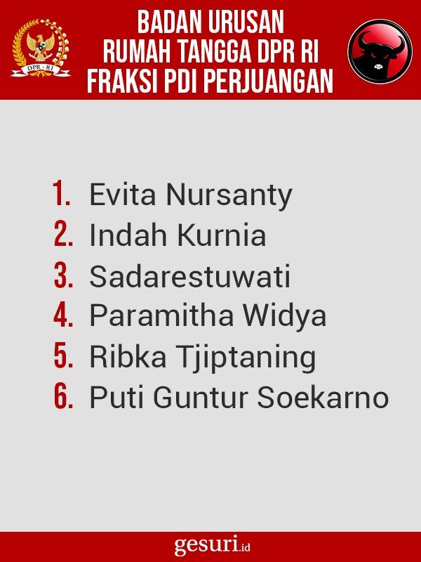 Daftar Nama Anggota BURT DPR RI Fraksi PDI Perjuangan