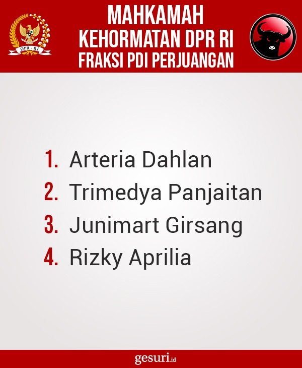 Daftar Nama Anggota MKD DPR RI Fraksi PDI Perjuangan