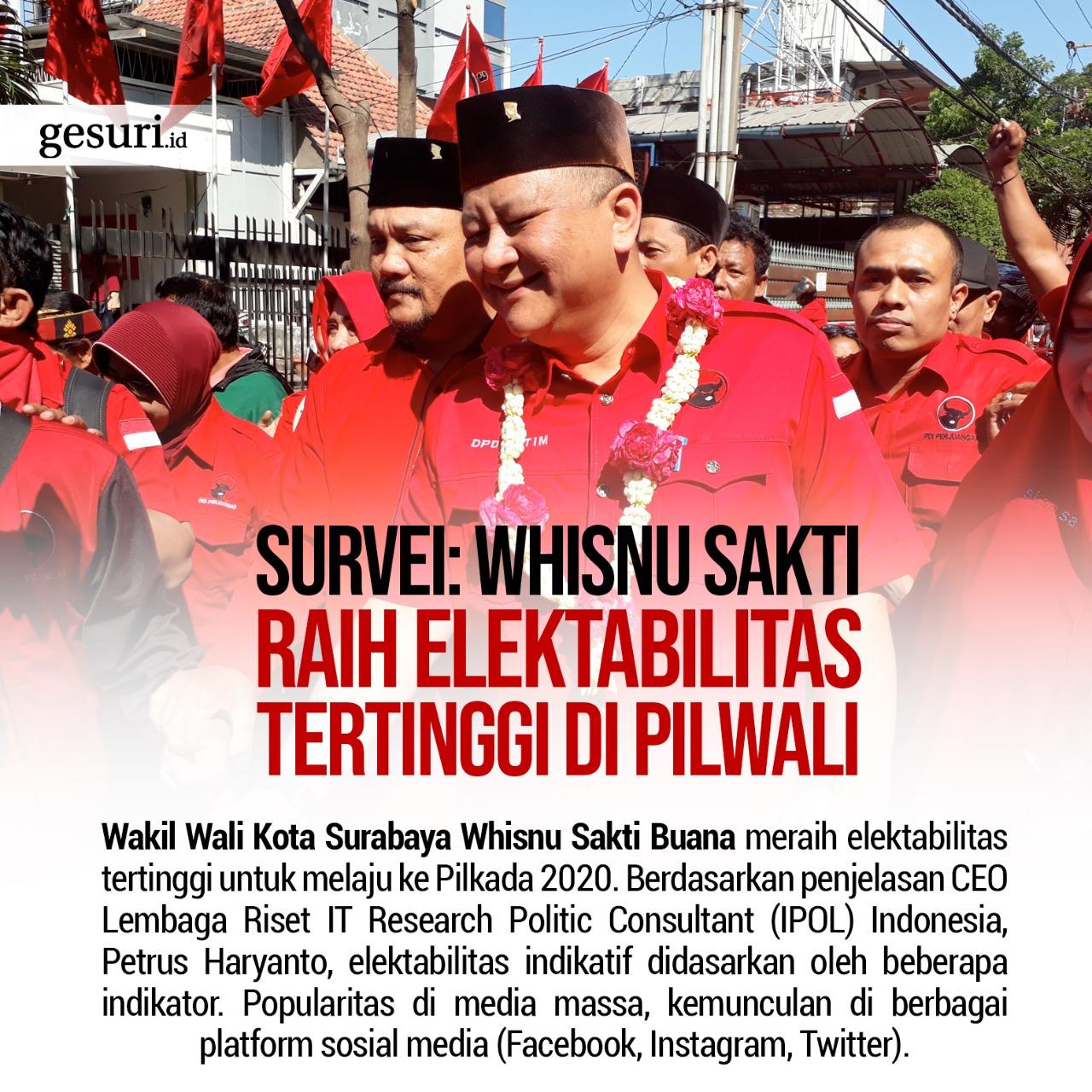 Survei: Whisnu Sakti Raih Elektabilitas Tertinggi di Pilwali