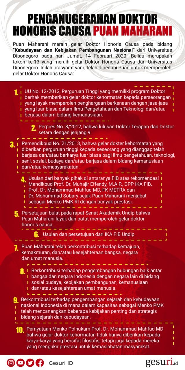 Puan Maharani Penuhi 10 Prasyarat Gelar Doktor HC Undip