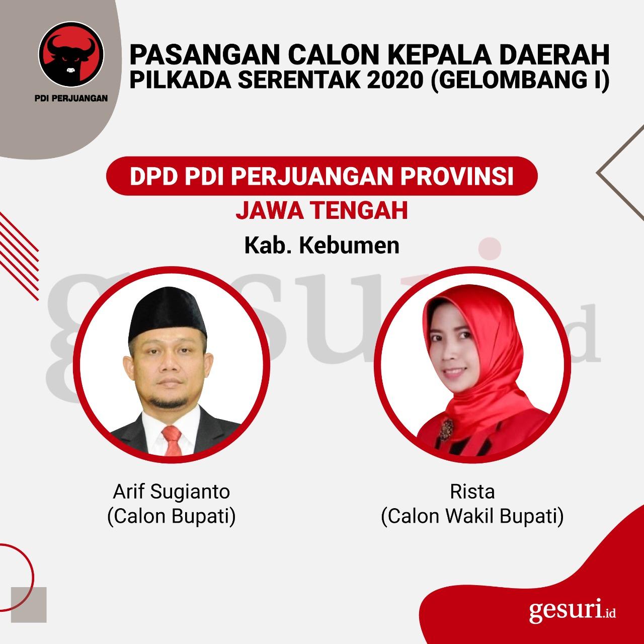 Pasangan Calon Kepala Daerah Pilkada 2020 Kabupaten Kebumen
