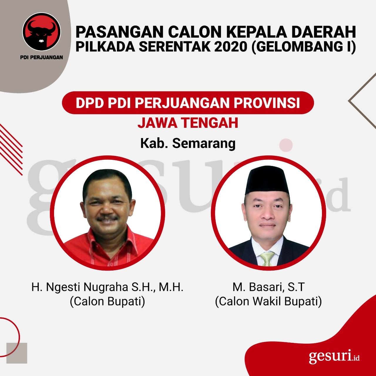 Pasangan Calon Kepala Daerah Pilkada 2020 Kabupaten Semarang
