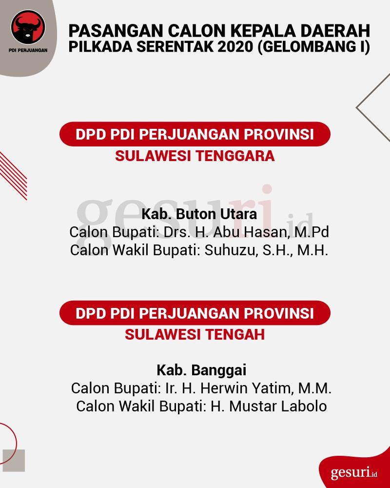 Calon Kepala Daerah Pilkada 2020 yang Diusung PDI Perjuangan