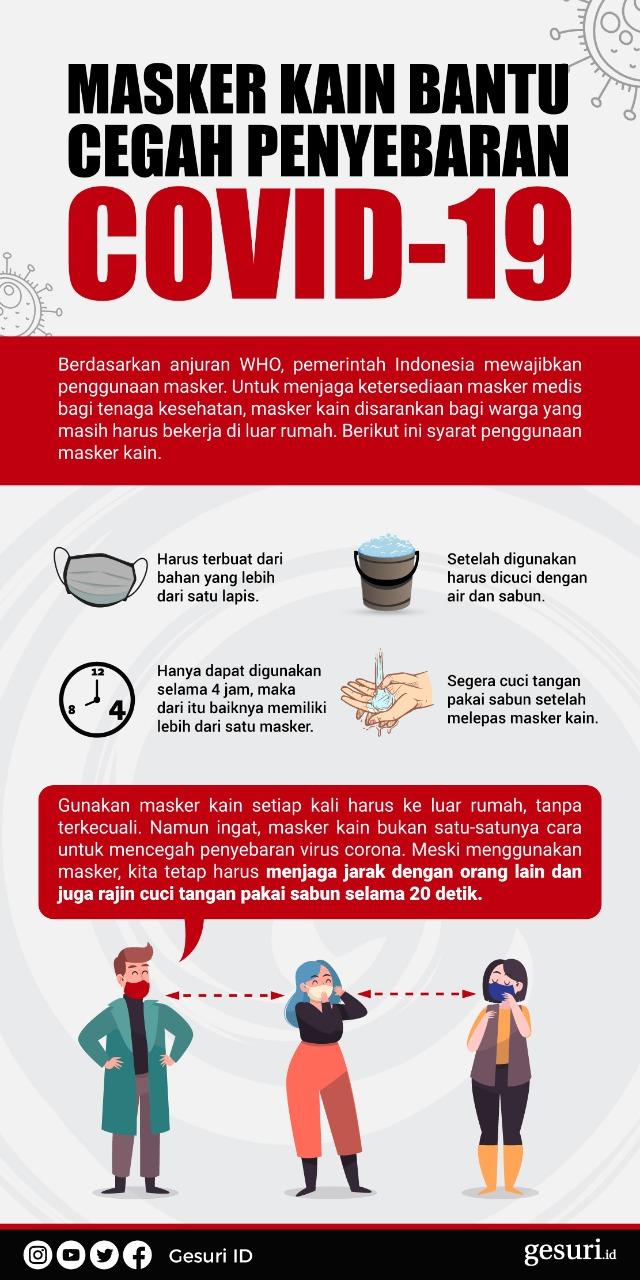 Gunakan Masker Kain untuk Cegah Penyebaran Covid-19