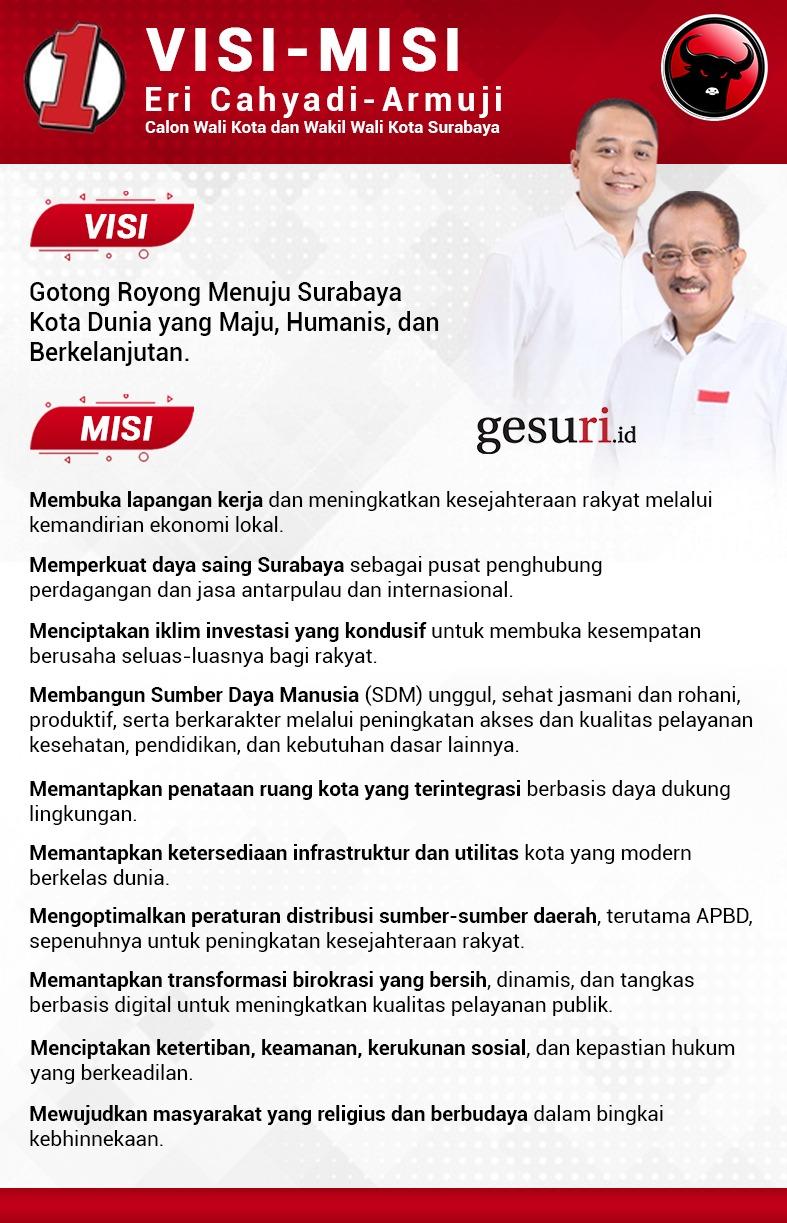 Visi & Misi Eri-Armuji untuk Kota Surabaya